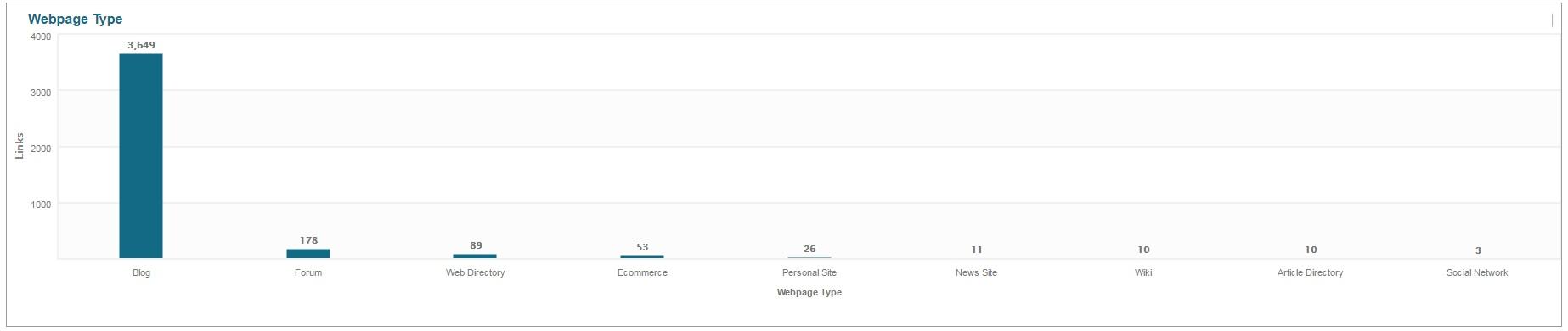 webpagetype